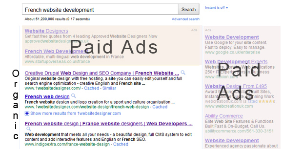 PPC or SEO - Internet Marketing France
