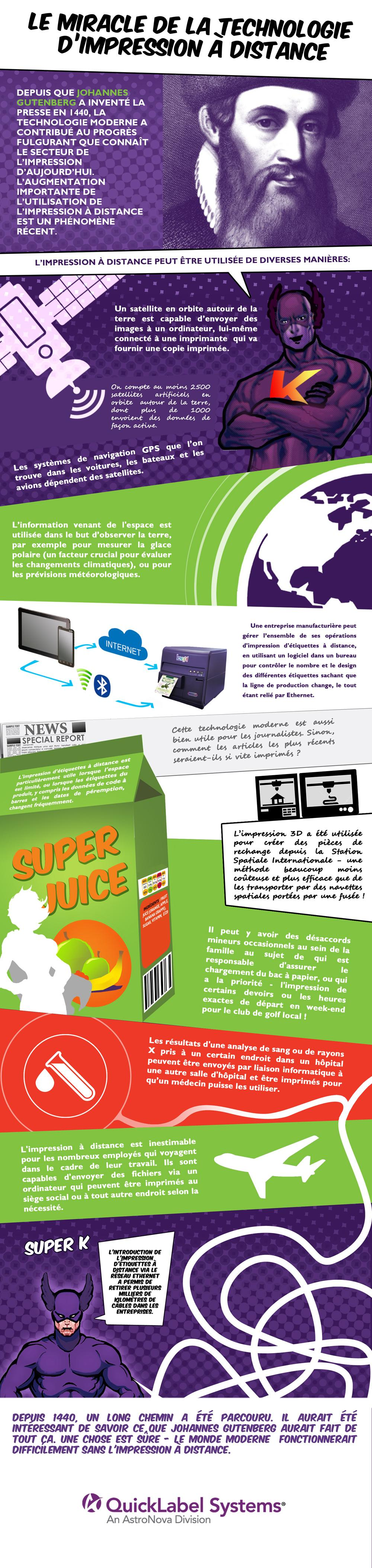 Infographic in French, technology of remote printing.  Written for Quicklabel in French for sharing on social media.
