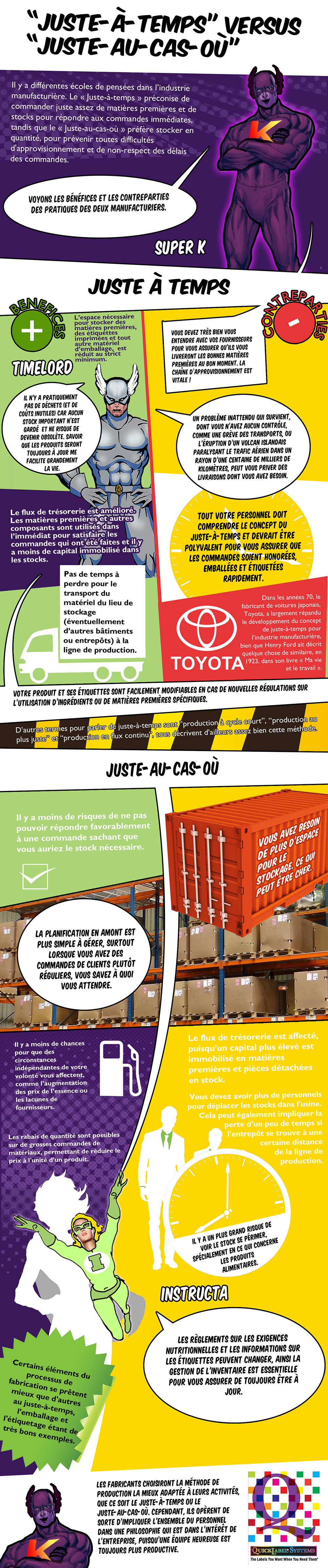 Infographic for Quicklabel, just in time vs just in case in French, for social media differences in just in time and just in case processes...